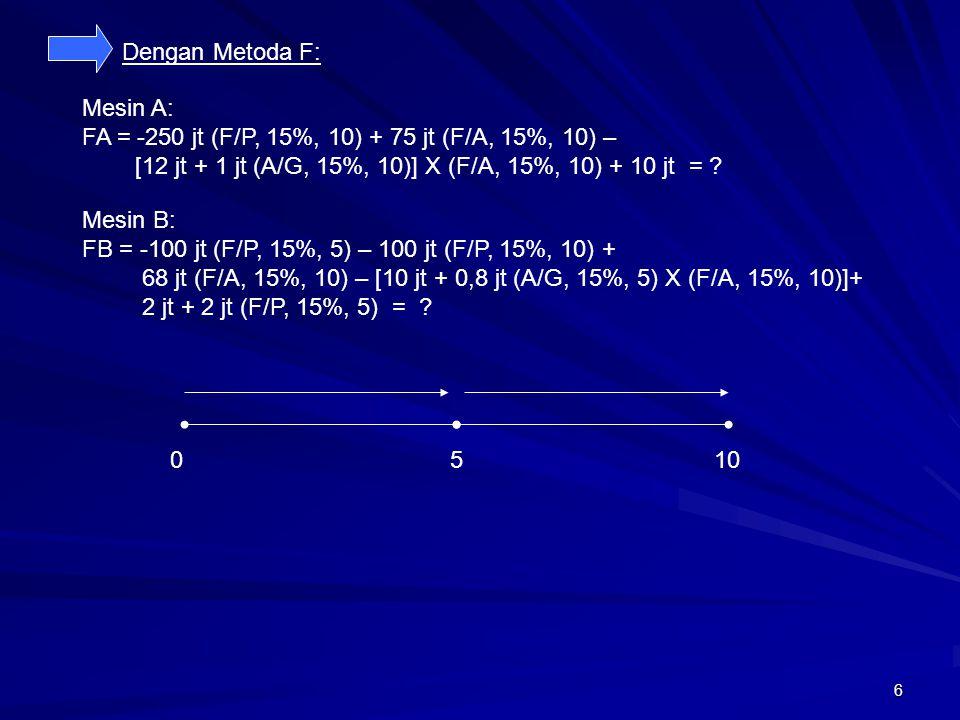 Dengan Metoda F: Mesin A: FA = -250 jt (F/P, 15%, 10) + 75 jt (F/A, 15%, 10) – [12 jt + 1 jt (A/G, 15%, 10)] X (F/A, 15%, 10) + 10 jt =